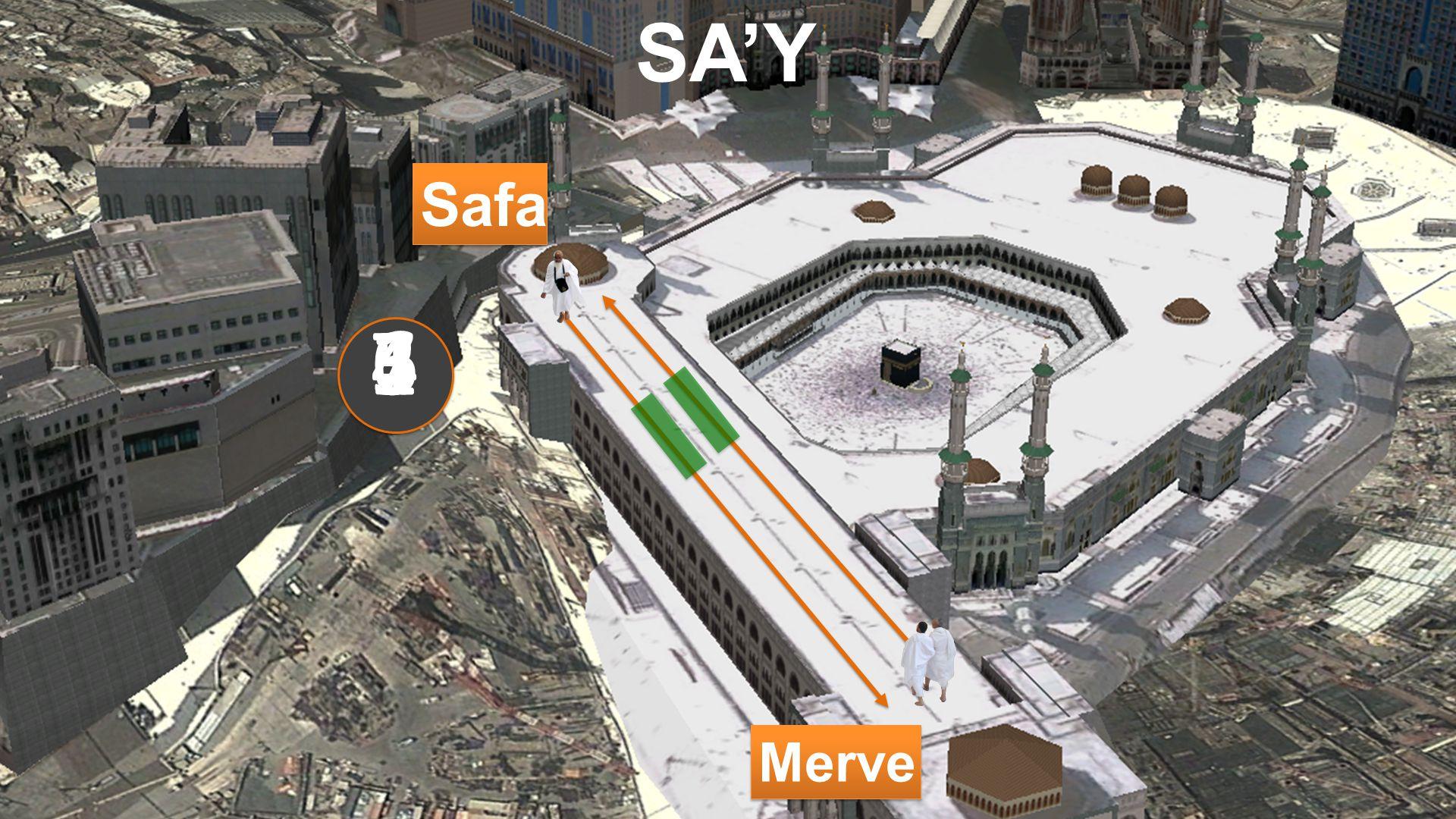 SA'Y 1 2 345 6 7 Safa Merve