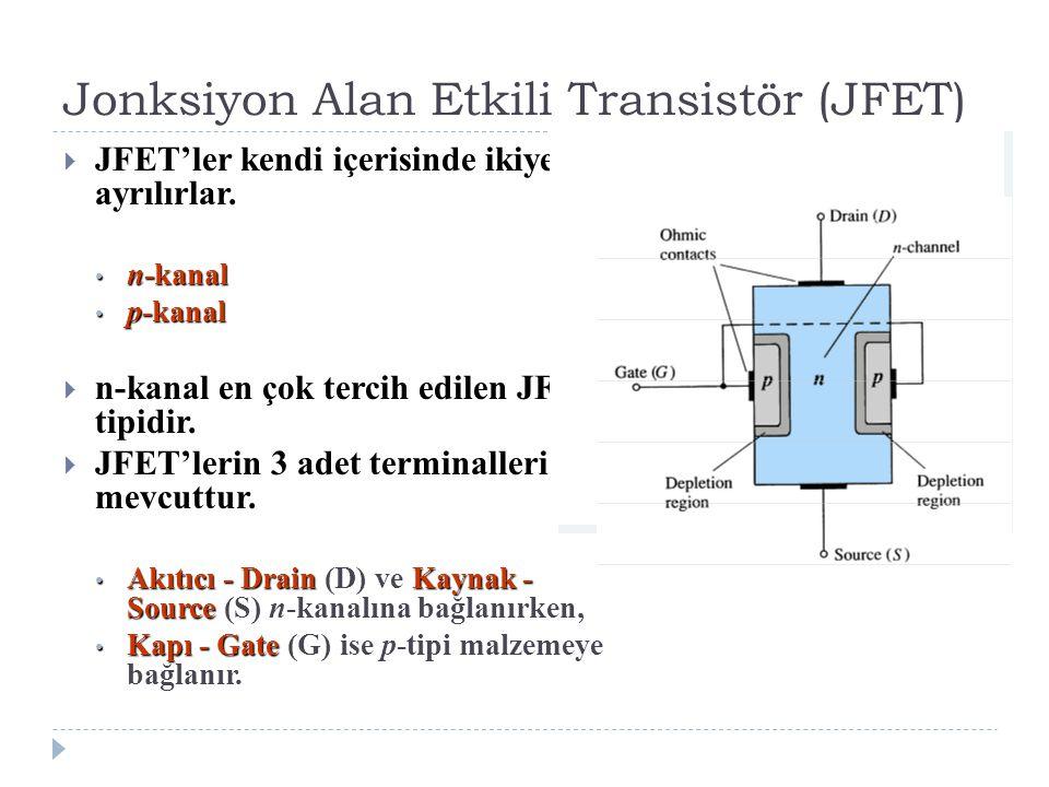 Jonksiyon Alan Etkili Transistör (JFET)  JFET'ler kendi içerisinde ikiye ayrılırlar. • n-kanal • p-kanal  n-kanal en çok tercih edilen JFET tipidir.