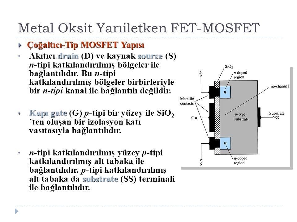 Metal Oksit Yarıiletken FET-MOSFET  Çoğaltıcı-Tip MOSFET Yapısı drainsource • Akıtıcı drain (D) ve kaynak source (S) n-tipi katkılandırılmış bölgeler