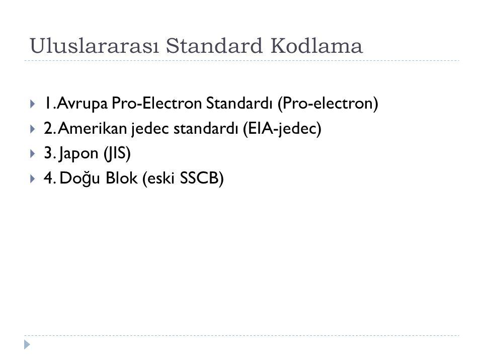 Uluslararası Standard Kodlama  1.Avrupa Pro-Electron Standardı (Pro-electron)  2. Amerikan jedec standardı (EIA-jedec)  3. Japon (JIS)  4. Do ğ u