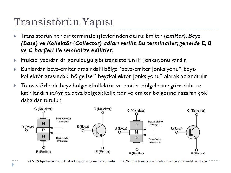 Transistörün Yapısı  Transistörün her bir terminale işlevlerinden ötürü; Emiter (Emiter), Beyz (Base) ve Kollektör (Collector) adları verilir. Bu ter