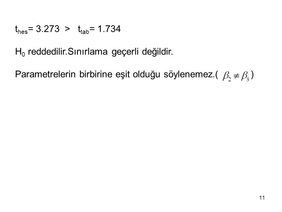 t hes = 3.273 > t tab = 1.734 H 0 reddedilir.Sınırlama geçerli değildir. Parametrelerin birbirine eşit olduğu söylenemez.( ) 11
