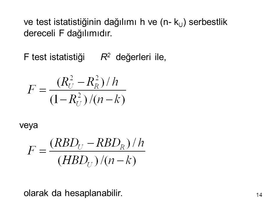 ve test istatistiğinin dağılımı h ve (n- k U ) serbestlik dereceli F dağılımıdır. F test istatistiği R 2 değerleri ile, olarak da hesaplanabilir. veya