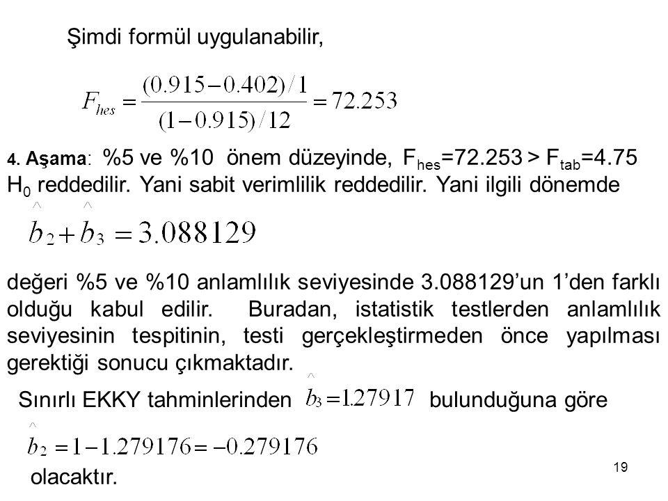 4.Aşama: %5 ve %10 önem düzeyinde, F hes =72.253 > F tab =4.75 H 0 reddedilir.