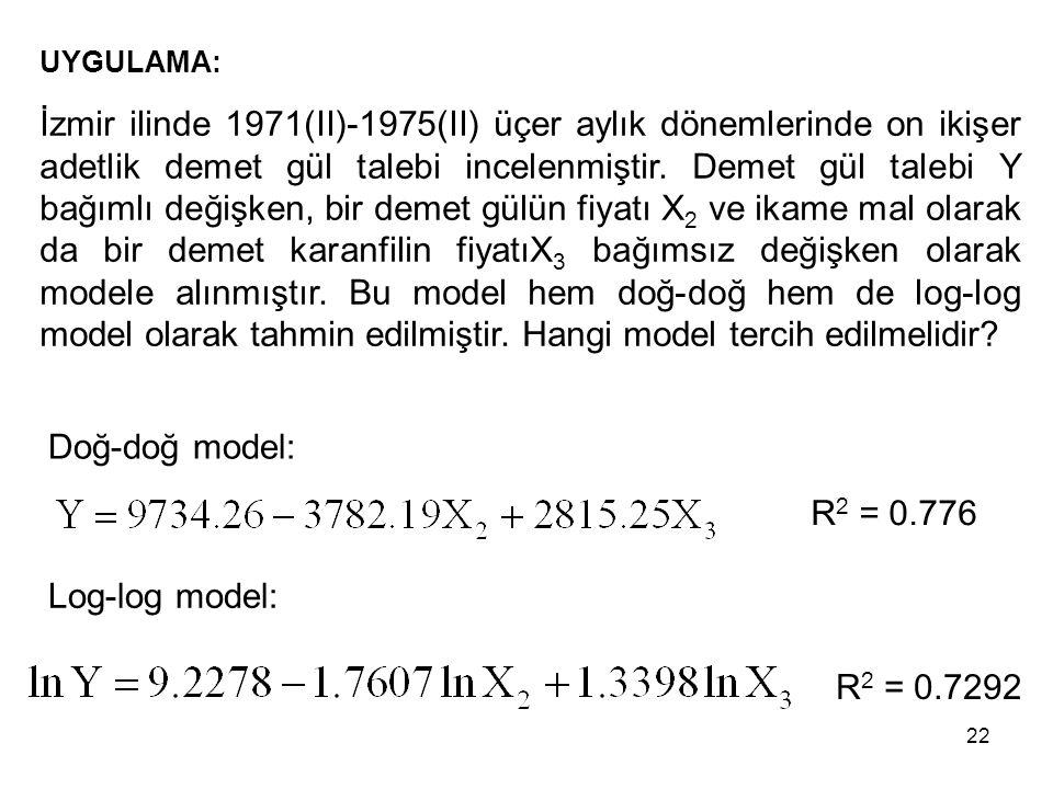 UYGULAMA: İzmir ilinde 1971(II)-1975(II) üçer aylık dönemlerinde on ikişer adetlik demet gül talebi incelenmiştir. Demet gül talebi Y bağımlı değişken