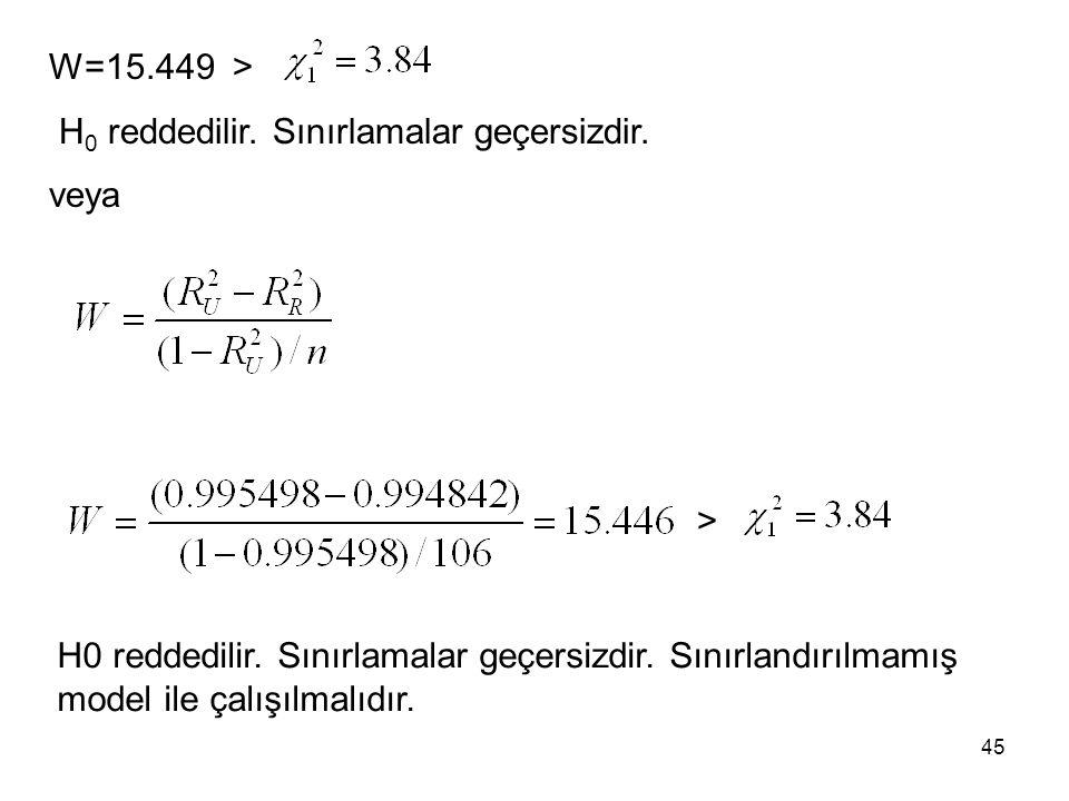 W=15.449 > H 0 reddedilir. Sınırlamalar geçersizdir. veya > H0 reddedilir. Sınırlamalar geçersizdir. Sınırlandırılmamış model ile çalışılmalıdır. 45