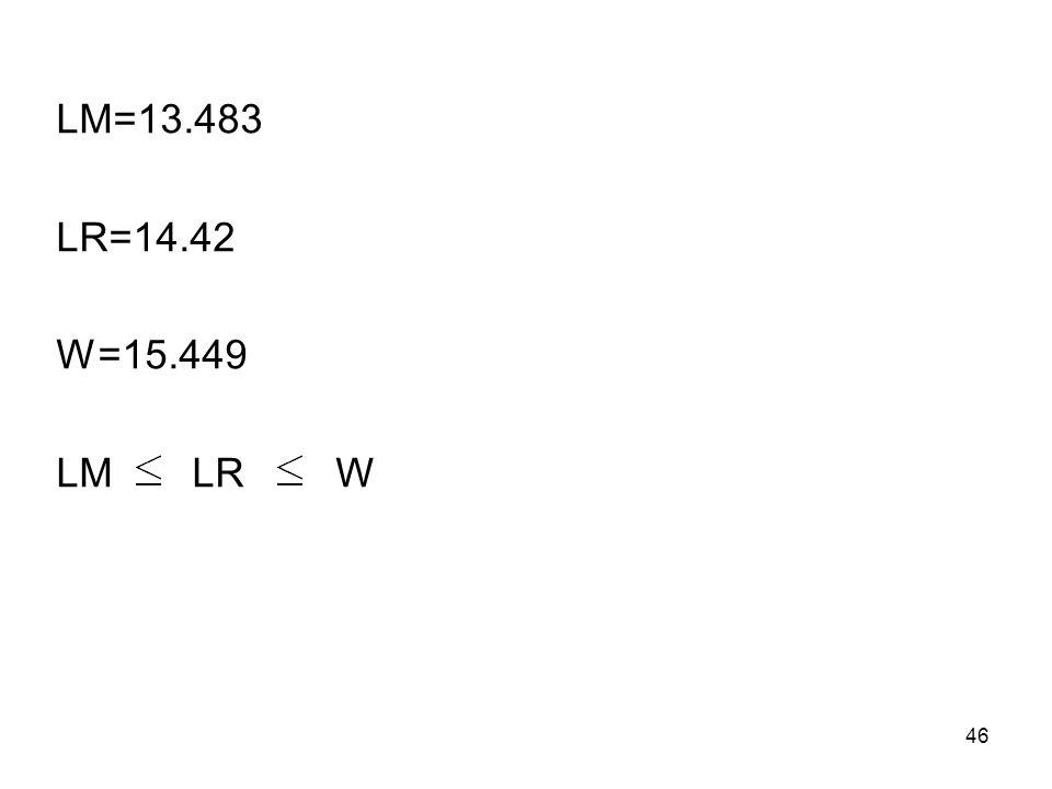 LM=13.483 LR=14.42 W=15.449 LM LR W 46