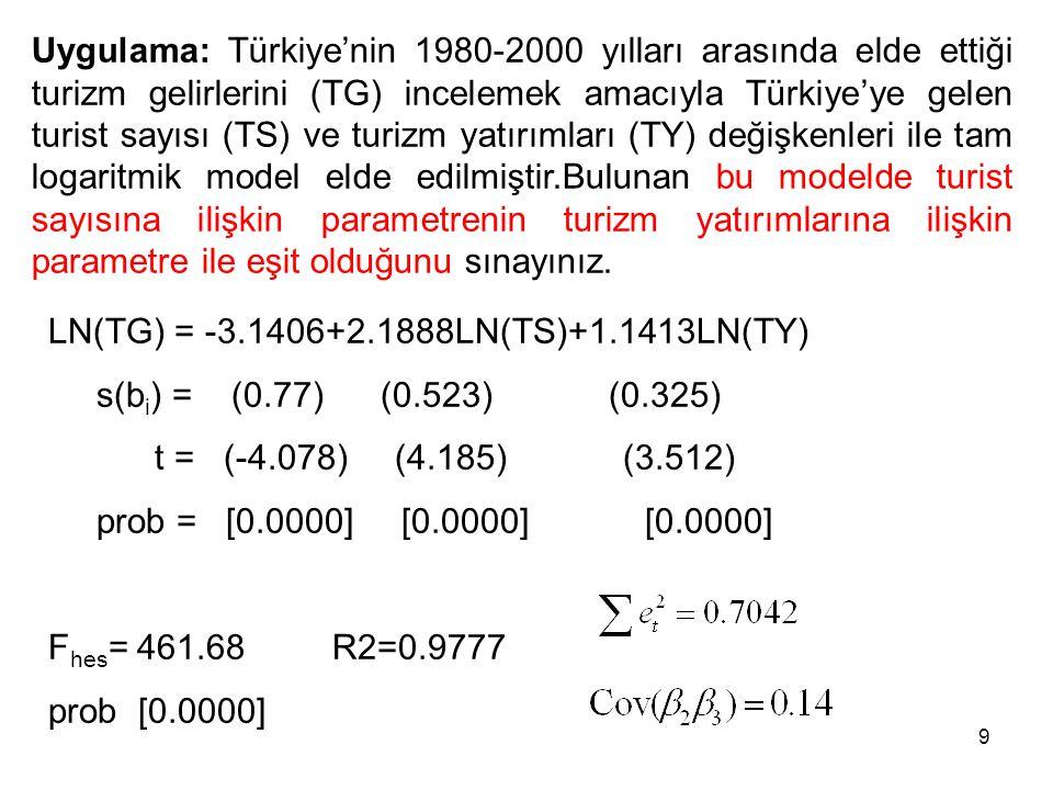 Uygulama: Türkiye'nin 1980-2000 yılları arasında elde ettiği turizm gelirlerini (TG) incelemek amacıyla Türkiye'ye gelen turist sayısı (TS) ve turizm