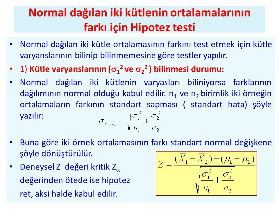 Normal dağılan iki kütlenin ortalamalarının farkı için Hipotez testi • Normal dağılan iki kütle ortalamasının farkını test etmek için kütle varyanslarının bilinip bilinmemesine göre testler yapılır.