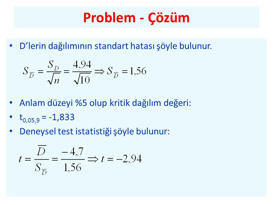 • D'lerin dağılımının standart hatası şöyle bulunur.