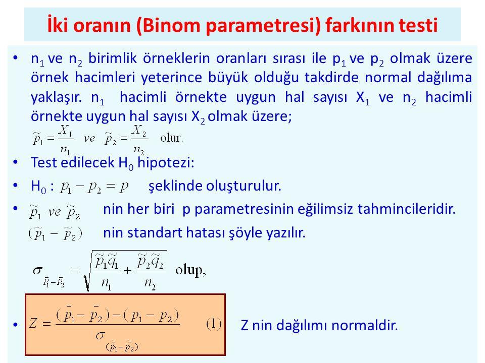 İki oranın (Binom parametresi) farkının testi • n 1 ve n 2 birimlik örneklerin oranları sırası ile p 1 ve p 2 olmak üzere örnek hacimleri yeterince büyük olduğu takdirde normal dağılıma yaklaşır.