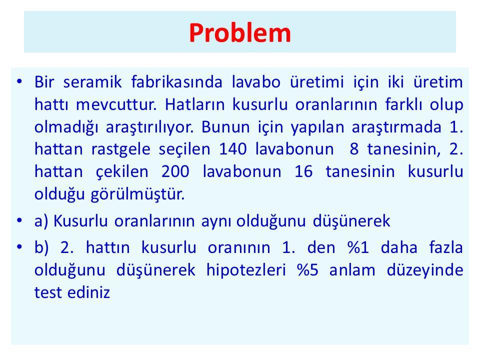 Problem • Bir seramik fabrikasında lavabo üretimi için iki üretim hattı mevcuttur.