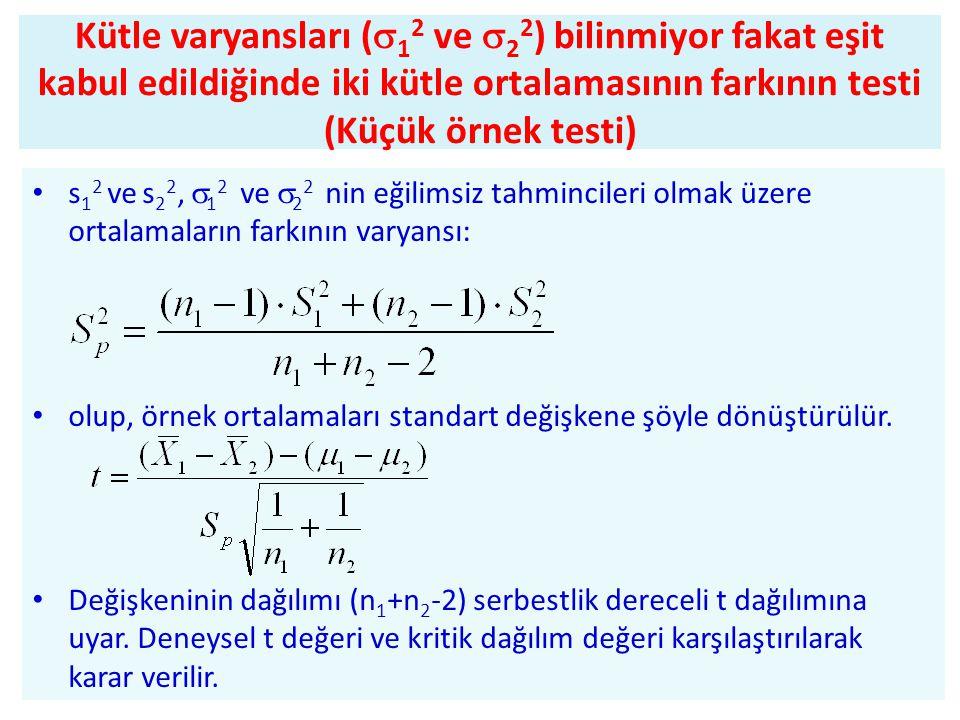 Kütle varyansları (  1 2 ve  2 2 ) bilinmiyor fakat eşit kabul edildiğinde iki kütle ortalamasının farkının testi (Küçük örnek testi) • s 1 2 ve s 2 2,  1 2 ve  2 2 nin eğilimsiz tahmincileri olmak üzere ortalamaların farkının varyansı: • olup, örnek ortalamaları standart değişkene şöyle dönüştürülür.