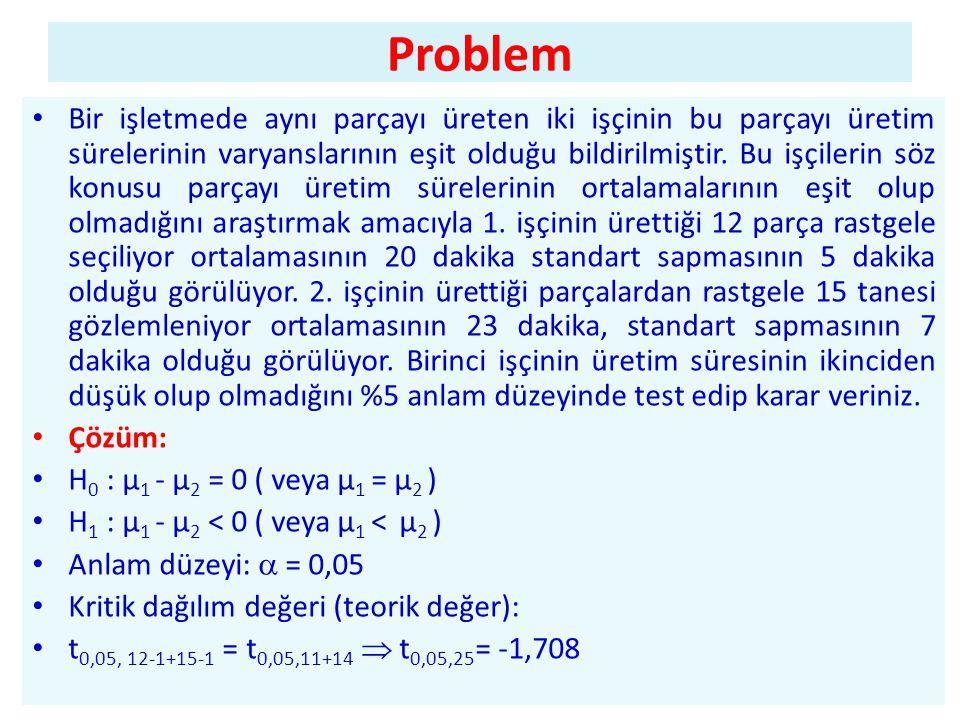 Problem • Bir işletmede aynı parçayı üreten iki işçinin bu parçayı üretim sürelerinin varyanslarının eşit olduğu bildirilmiştir.