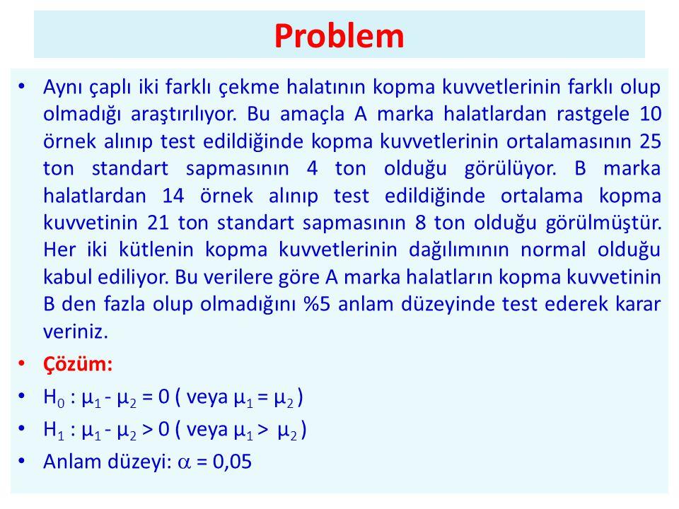 Problem • Aynı çaplı iki farklı çekme halatının kopma kuvvetlerinin farklı olup olmadığı araştırılıyor.