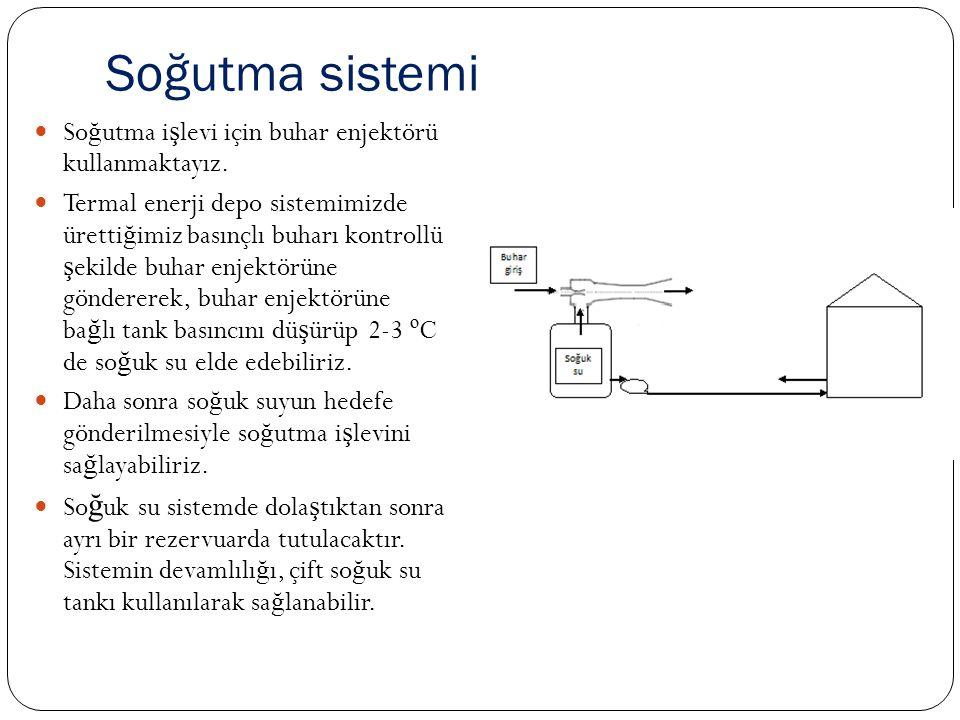 Soğutma sistemi  So ğ utma i ş levi için buhar enjektörü kullanmaktayız.