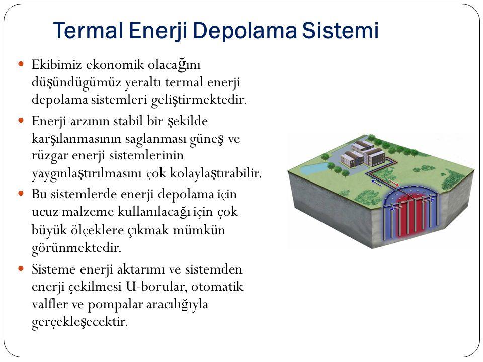 Termal Enerji Depolama Sistemi  Ekibimiz ekonomik olaca ğ ını dü ş ündügümüz yeraltı termal enerji depolama sistemleri geli ş tirmektedir.