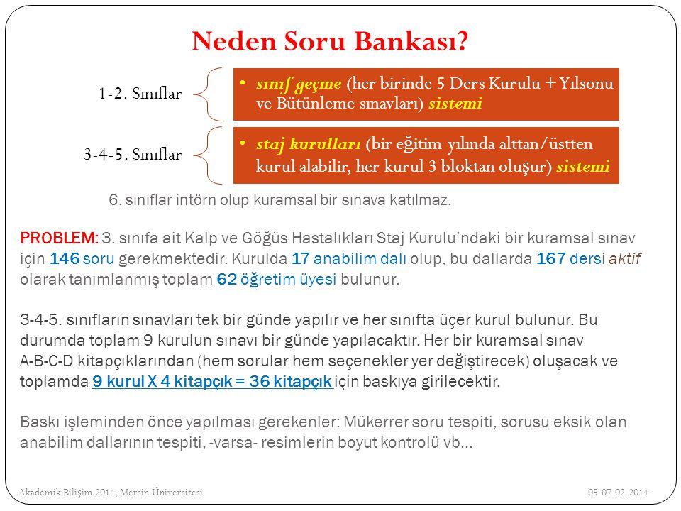 Yönetici Modülü / Kitapçık Baskı Raporu Akademik Bili ş im 2014, Mersin Üniversitesi 05-07.02.2014