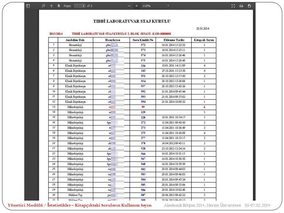 Yönetici Modülü / İ statistikler – Kitapçıktaki Soruların Kullanım Sayısı Akademik Bili ş im 2014, Mersin Üniversitesi 05-07.02.2014