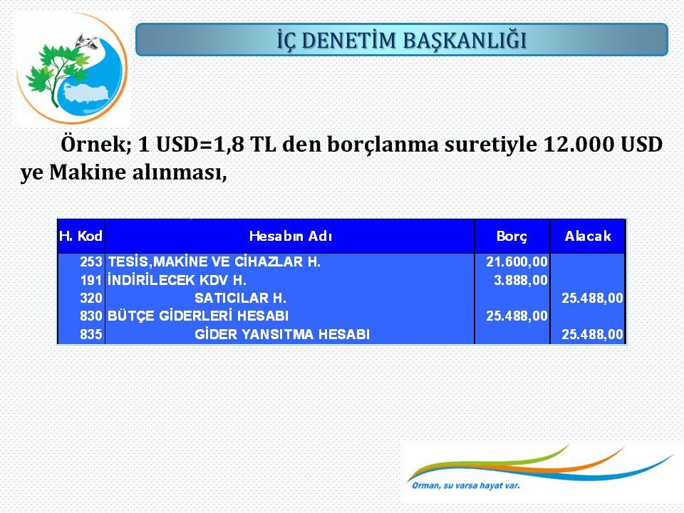 İÇ DENETİM BAŞKANLIĞI Örnek; 1 USD=1,8 TL den borçlanma suretiyle 12.000 USD ye Makine alınması,