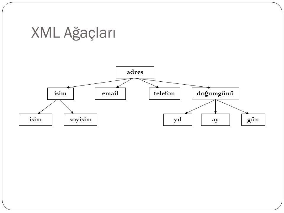 XML Ağaçları adres isimemailtelefondo ğ umgünü isimsoyisimyılaygün