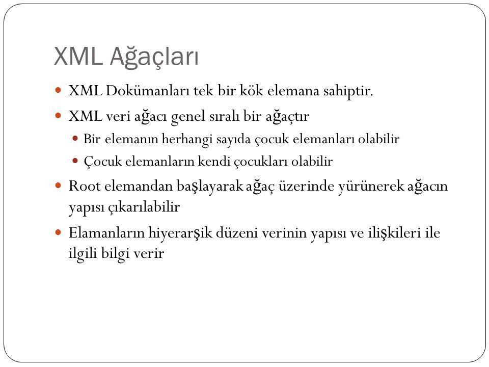 XML Ağaçları  XML Dokümanları tek bir kök elemana sahiptir.  XML veri a ğ acı genel sıralı bir a ğ açtır  Bir elemanın herhangi sayıda çocuk eleman