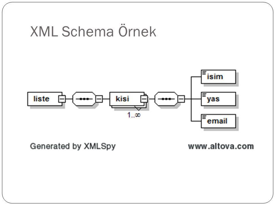 XML Schema Örnek