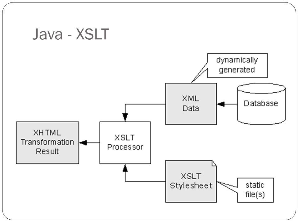 Java - XSLT
