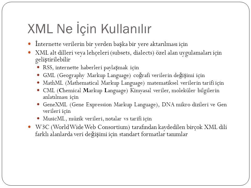 XML Ne İçin Kullanılır  İ nternette verilerin bir yerden ba ş ka bir yere aktarılması için  XML alt dilleri veya lehçeleri (subsets, dialects) özel