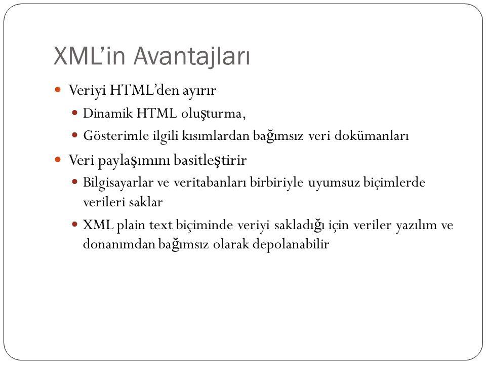 XML'in Avantajları  Veriyi HTML'den ayırır  Dinamik HTML olu ş turma,  Gösterimle ilgili kısımlardan ba ğ ımsız veri dokümanları  Veri payla ş ımı