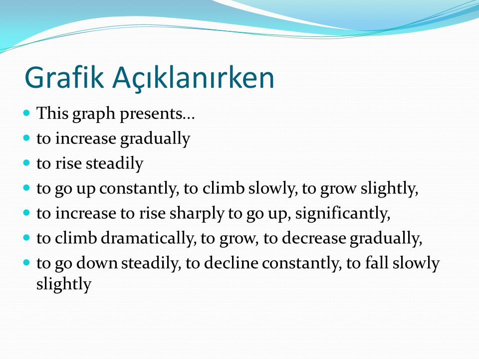 Grafik Açıklanırken  This graph presents...  to increase gradually  to rise steadily  to go up constantly, to climb slowly, to grow slightly,  to