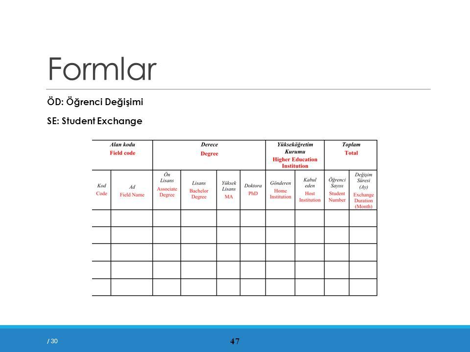 Formlar ÖD: Öğrenci Değişimi SE: Student Exchange / 30 47