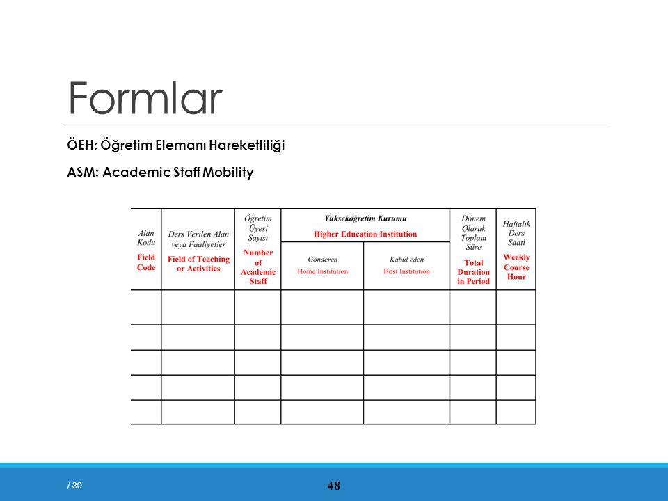 Formlar ÖEH: Öğretim Elemanı Hareketliliği ASM: Academic Staff Mobility / 30 48