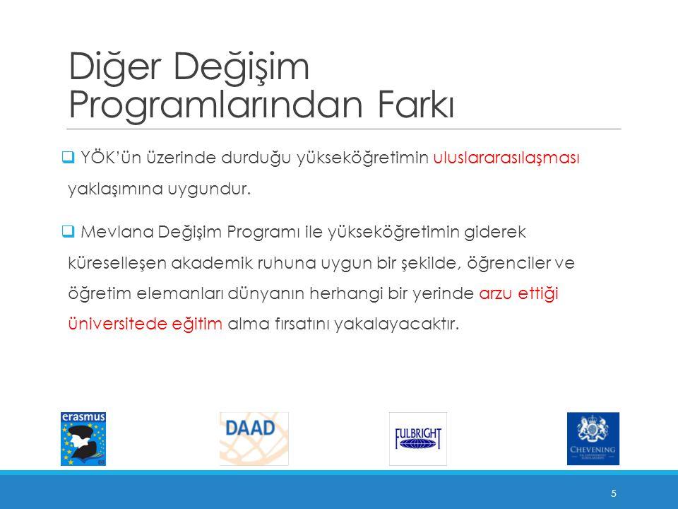 Diğer Değişim Programlarından Farkı  YÖK'ün üzerinde durduğu yükseköğretimin uluslararasılaşması yaklaşımına uygundur.