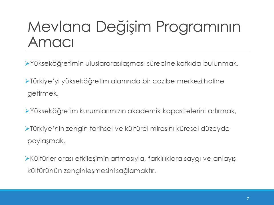 Mevlana Değişim Programı Değişim Süreci Nasıl İşleyecek.