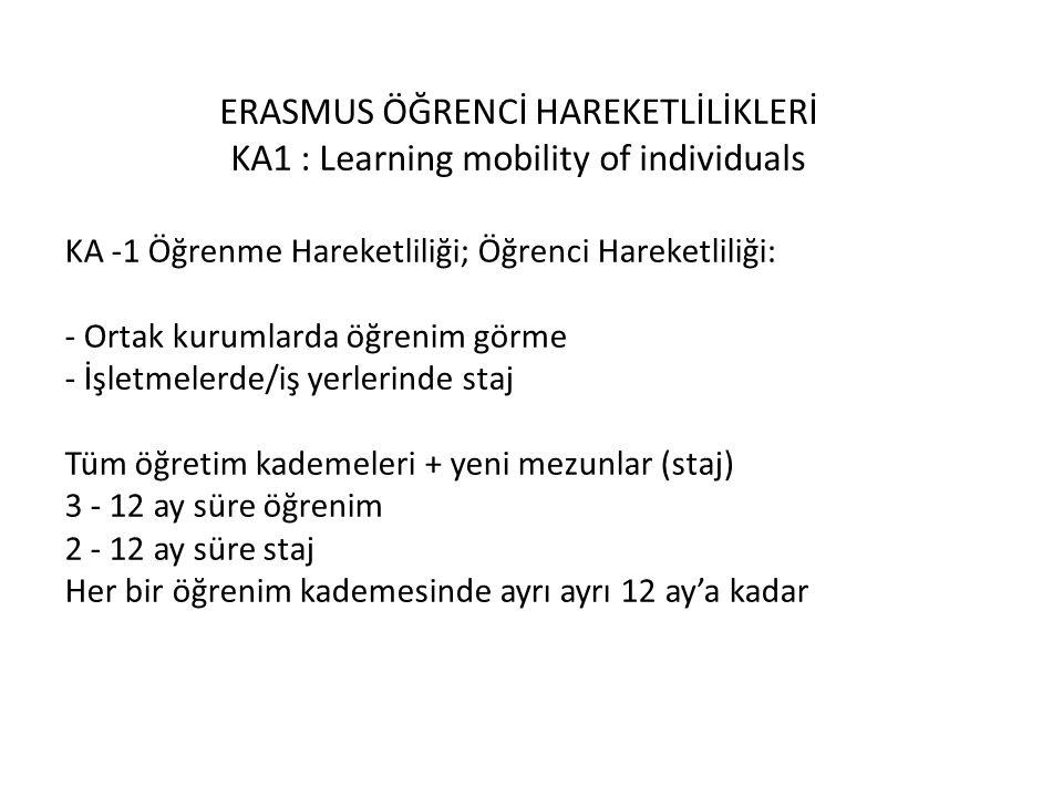 ERASMUS ÖĞRENCİ HAREKETLİLİKLERİ KA1 : Learning mobility of individuals KA -1 Öğrenme Hareketliliği; Öğrenci Hareketliliği: - Ortak kurumlarda öğrenim