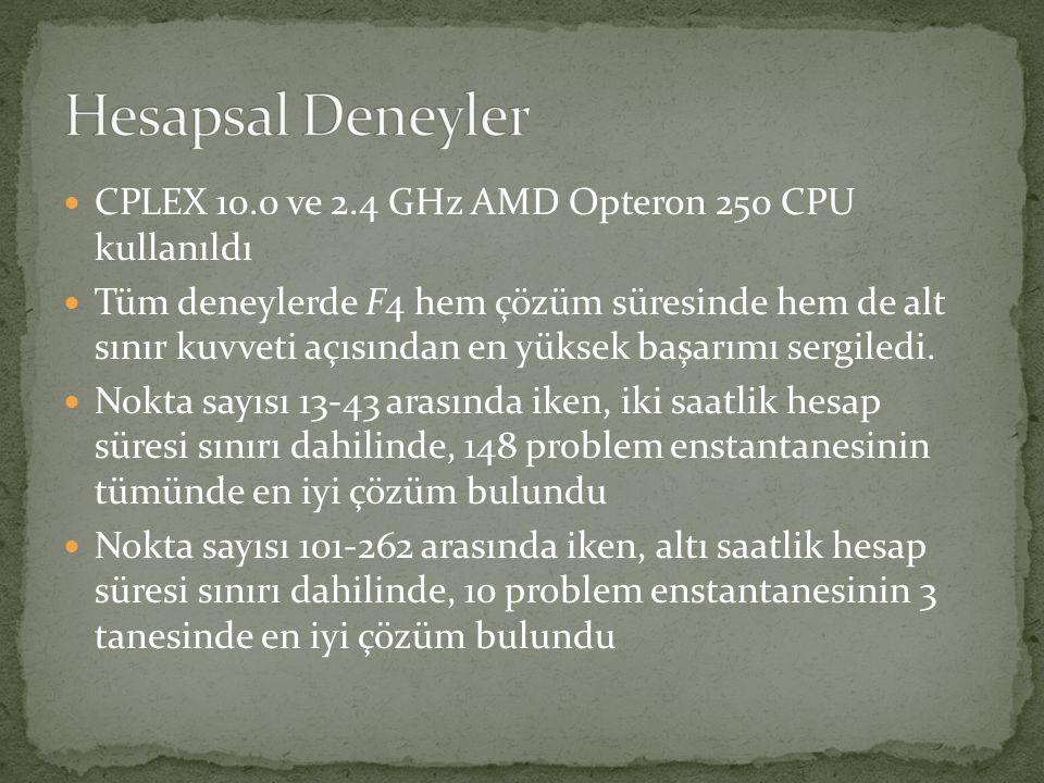  CPLEX 10.0 ve 2.4 GHz AMD Opteron 250 CPU kullanıldı  Tüm deneylerde F4 hem çözüm süresinde hem de alt sınır kuvveti açısından en yüksek başarımı s