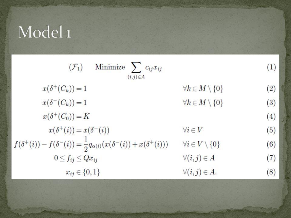  Teorem: Her salkımın tek bir noktaya toparlandığı serimde, Kapasiteli Araç Rotalama Problemi için geçerli olan her kısıt, F1, F2, F3 ve F4 için de geçerlidir.