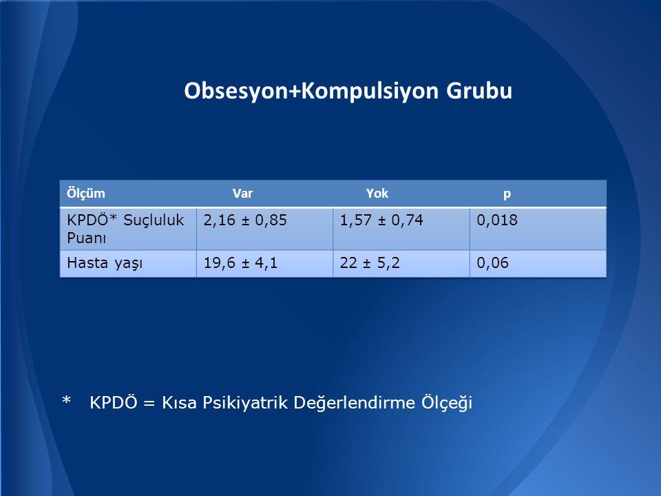 Obsesyon+Kompulsiyon Grubu * KPDÖ = Kısa Psikiyatrik Değerlendirme Ölçeği