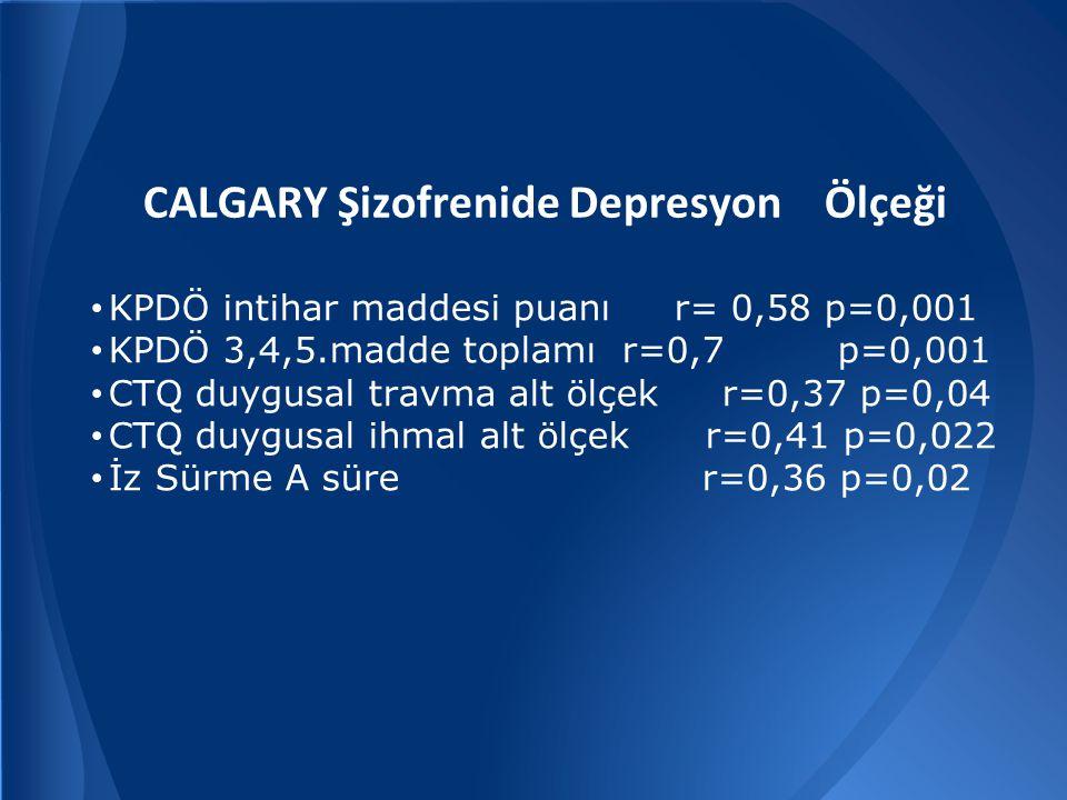 CALGARY Şizofrenide Depresyon Ölçeği • KPDÖ intihar maddesi puanı r= 0,58 p=0,001 • KPDÖ 3,4,5.madde toplamı r=0,7 p=0,001 • CTQ duygusal travma alt ölçek r=0,37 p=0,04 • CTQ duygusal ihmal alt ölçek r=0,41 p=0,022 • İz Sürme A süre r=0,36 p=0,02