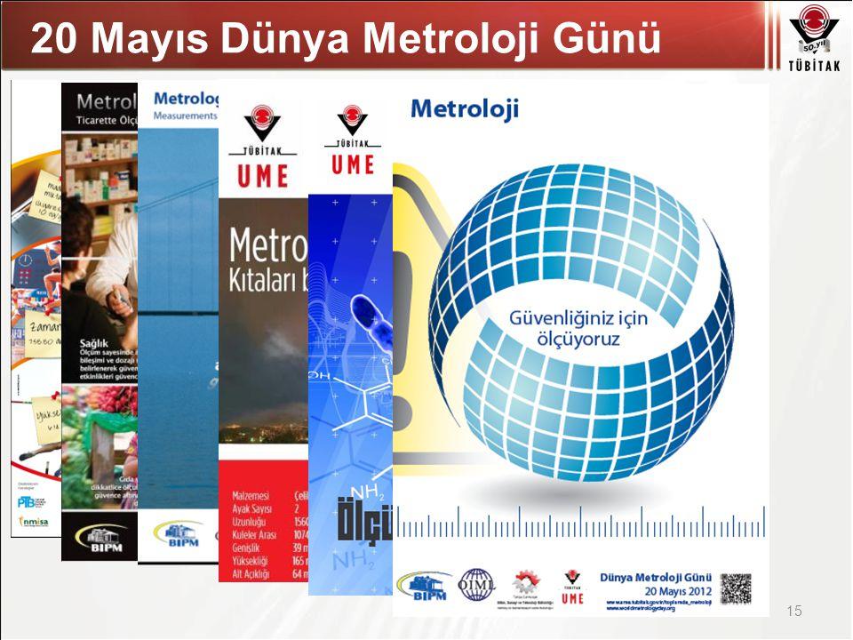 Asıl başlık stili için tıklatın 15 20 Mayıs Dünya Metroloji Günü