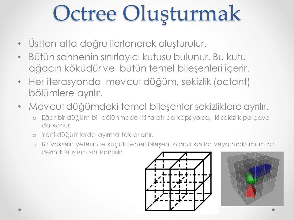 Octree Oluşturmak • Üstten alta doğru ilerlenerek oluşturulur. • Bütün sahnenin sınırlayıcı kutusu bulunur. Bu kutu ağacın köküdür ve bütün temel bile