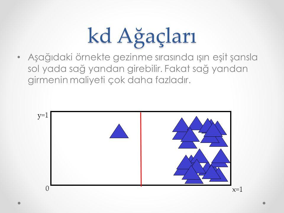 kd Ağaçları • Aşağıdaki örnekte gezinme sırasında ışın eşit şansla sol yada sağ yandan girebilir.