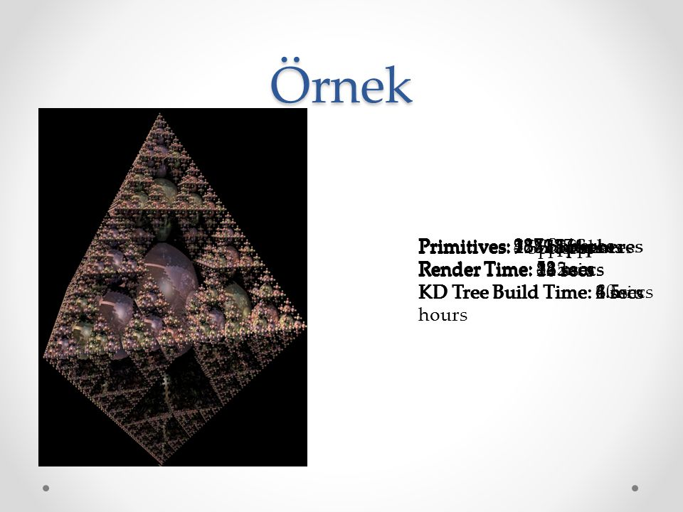 Örnek Primitives: 7 Spheres Render Time: 16 secs Primitives: 37 Spheres Render Time: 22 secs Primitives: 187 Spheres Render Time: 43 secs Primitives: