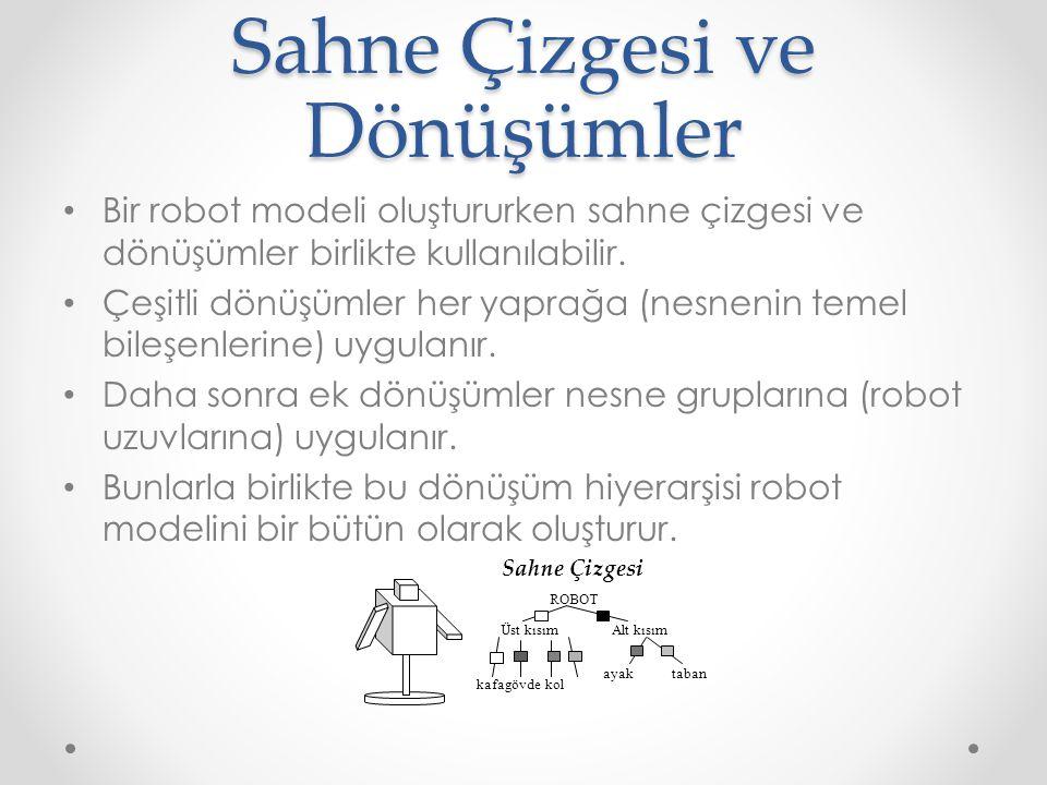 Sahne Çizgesi ve Dönüşümler • Bir robot modeli oluştururken sahne çizgesi ve dönüşümler birlikte kullanılabilir.