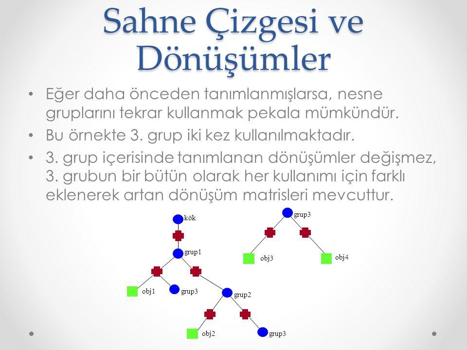 Örnek Primitives: 7 Spheres Render Time: 16 secs Primitives: 37 Spheres Render Time: 22 secs Primitives: 187 Spheres Render Time: 43 secs Primitives: 937 Spheres Render Time: 52 secs Primitives: 4687 Spheres Render Time: 85 secs KD Tree Build Time: 2 secs Primitives: 23437 Spheres Render Time: 135 secs KD Tree Build Time: 6 secs Primitives: 117187 Spheres Render Time: 212 secs KD Tree Build Time: 80 secs Primitives: 585937 Spheres Render Time: 14 min KD Tree Build Time: 6 min Primitives: ~3M Spheres Render Time: 18 min KD Tree Build Time: 4.5 hours