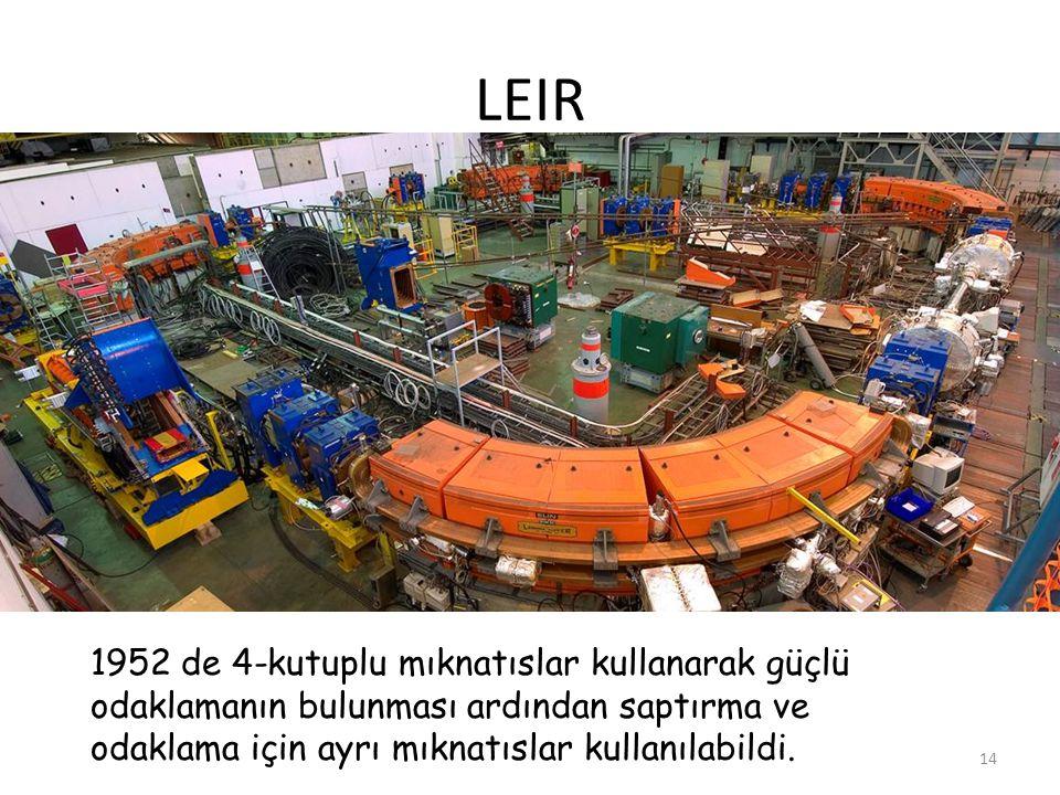 LEIR 14 1952 de 4-kutuplu mıknatıslar kullanarak güçlü odaklamanın bulunması ardından saptırma ve odaklama için ayrı mıknatıslar kullanılabildi.
