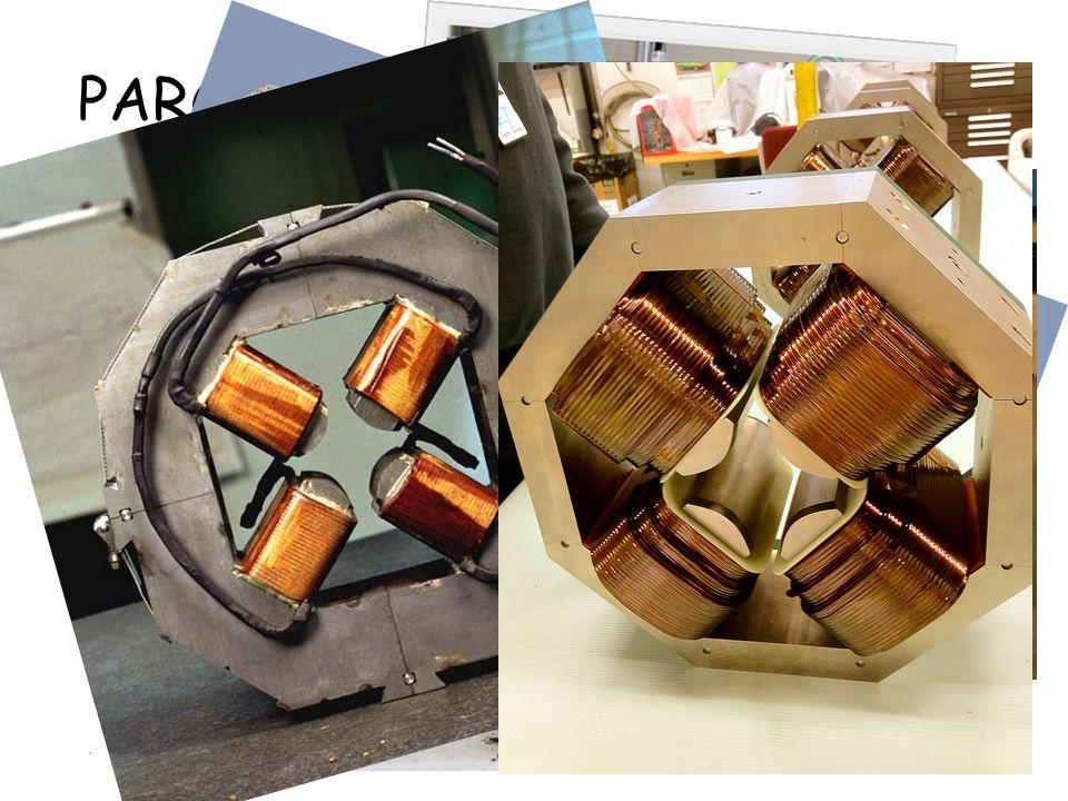 PARÇACIK HIZLANDIRICILARI 17 Hızlandırma birimleri (FR kovukları) Elektrik alan ile parçacıklar hızlandırılır Bükücü Mıknatıs Manyetik alan sayesinde