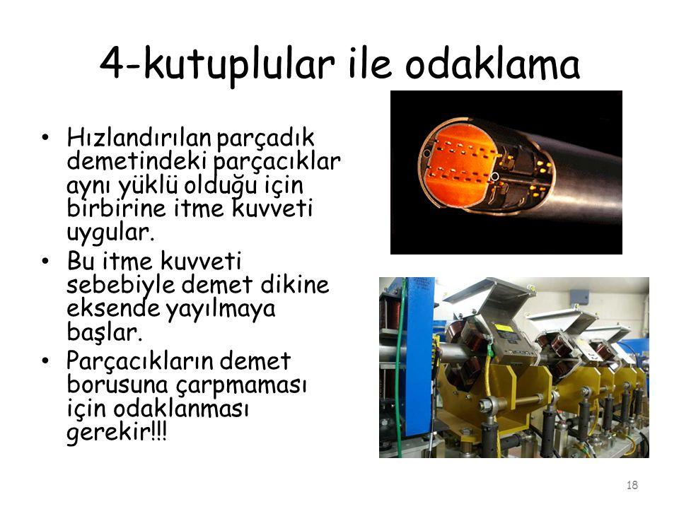 4-kutuplular ile odaklama 18 • Hızlandırılan parçadık demetindeki parçacıklar aynı yüklü olduğu için birbirine itme kuvveti uygular. • Bu itme kuvveti