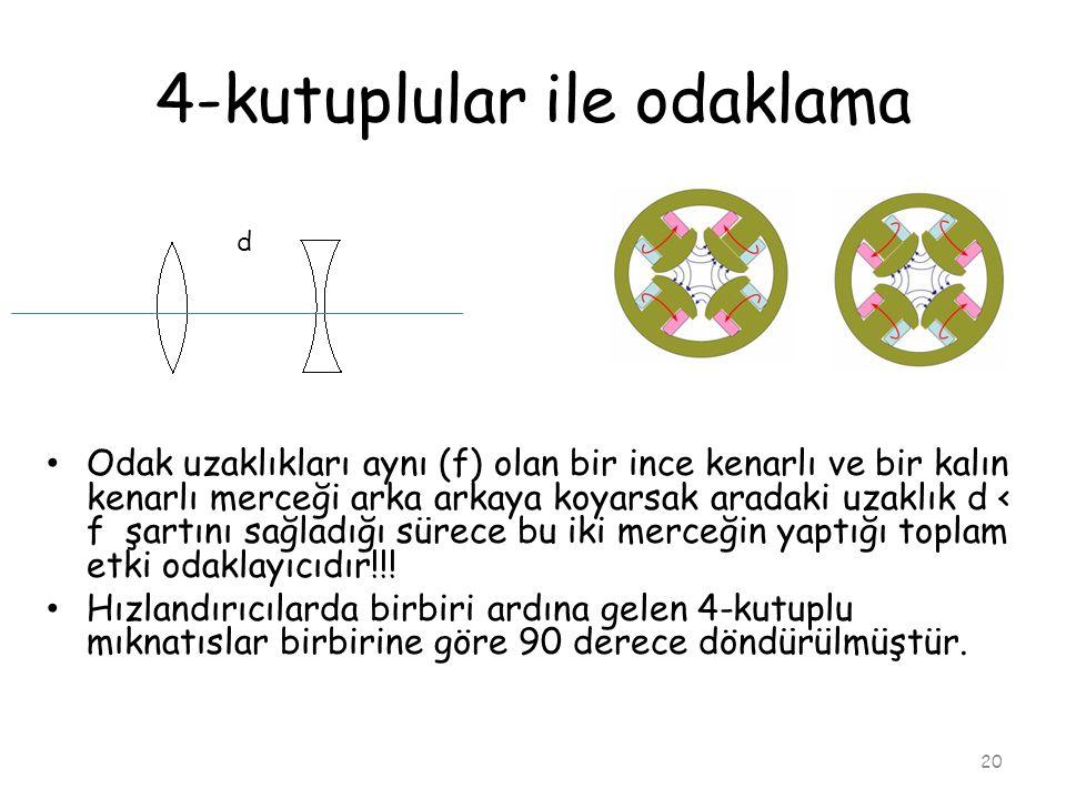 4-kutuplular ile odaklama 20 • Odak uzaklıkları aynı (f) olan bir ince kenarlı ve bir kalın kenarlı merceği arka arkaya koyarsak aradaki uzaklık d < f